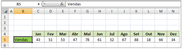 Série de dados - Exemplo de gráfico de vendas - Jan a Dez 2014