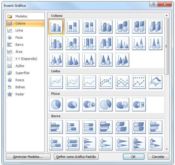 Tipos de Gráficos - Microsoft Excel