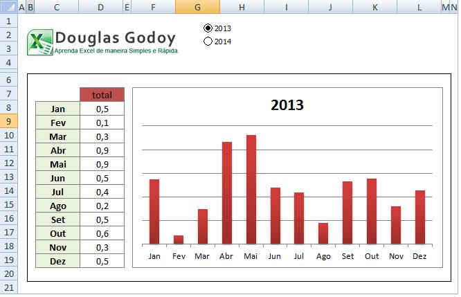 controles-de-formulario-2013-2014
