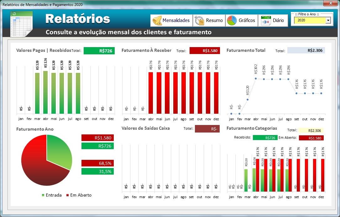 Dashboard de Mensalidades - Controle de Mensalidades e Controle de Pagamentos